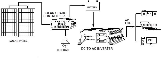 电路 电路图 电子 工程图 平面图 原理图 689_239