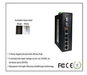 Rugged Industrial Gigabit Media Converter, supports wide ran