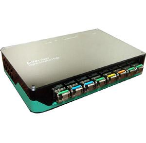 Light Source Hub 8 Ports
