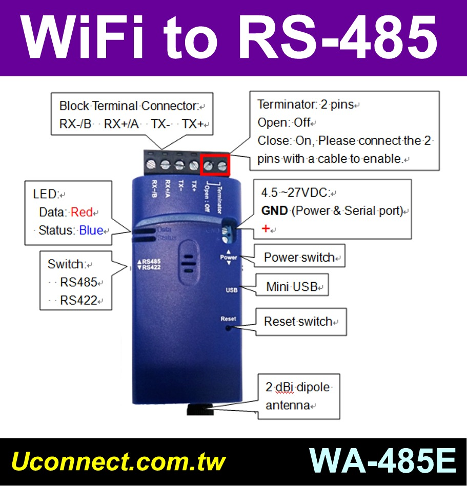 Wifi Rs 422 485 Serial Adapter Wireless Rs422 Rs485