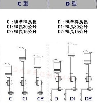 Led Replacement For Recessed Lights besides Led Downlights Dimmable also Wiring Diagram For Gu10 Lights further Led Lights For Equipment in addition 8 Led Tube Light. on wiring diagram for downlights