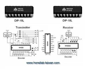 Encoder / Decoder IC HK532, DIP-18L
