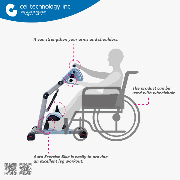 Auto Exercise Bike Health On C E I Technology Inc Idealez